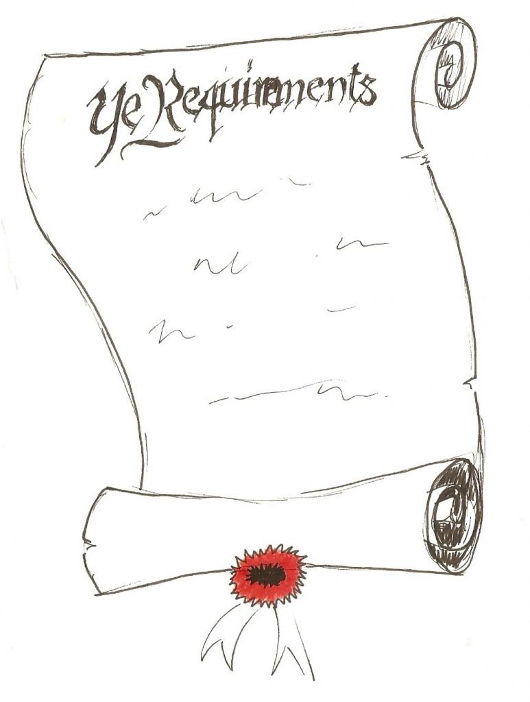 YeRequirements2